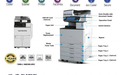 Copier Machine – Almost anything for sale in Copier World Malaysia